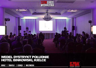 Wedel Dystrykt Południe Kielce